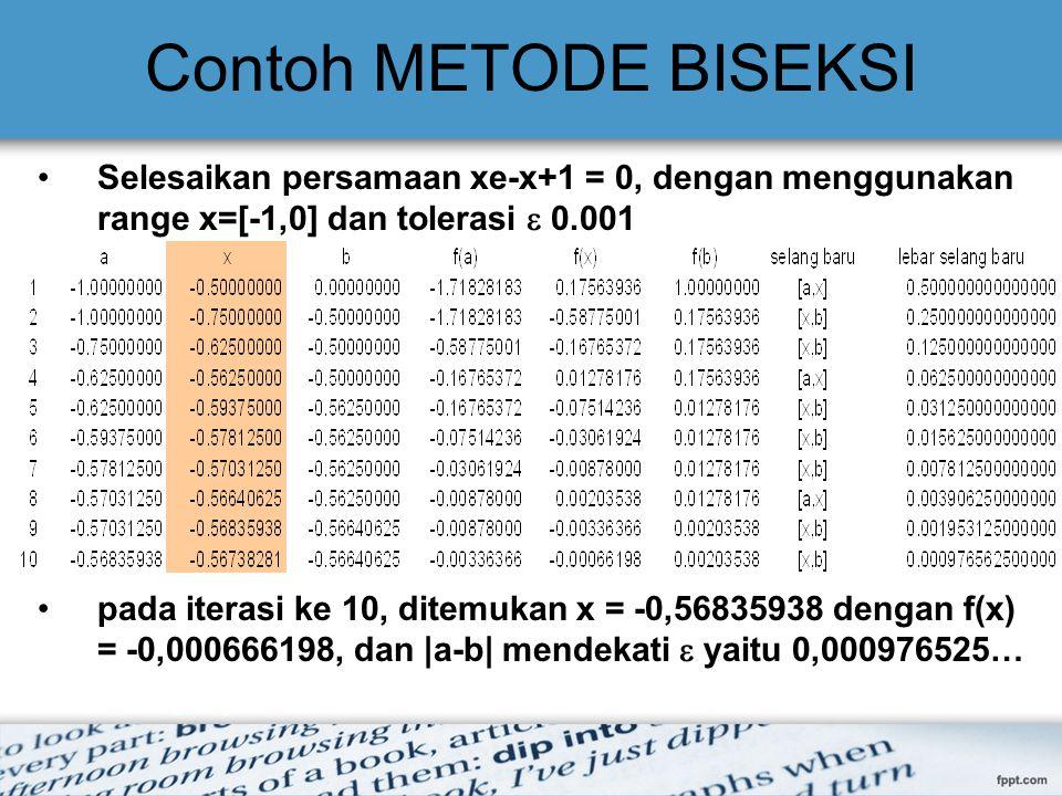 Contoh METODE BISEKSI Selesaikan persamaan xe-x+1 = 0, dengan menggunakan range x=[-1,0] dan tolerasi  0.001.